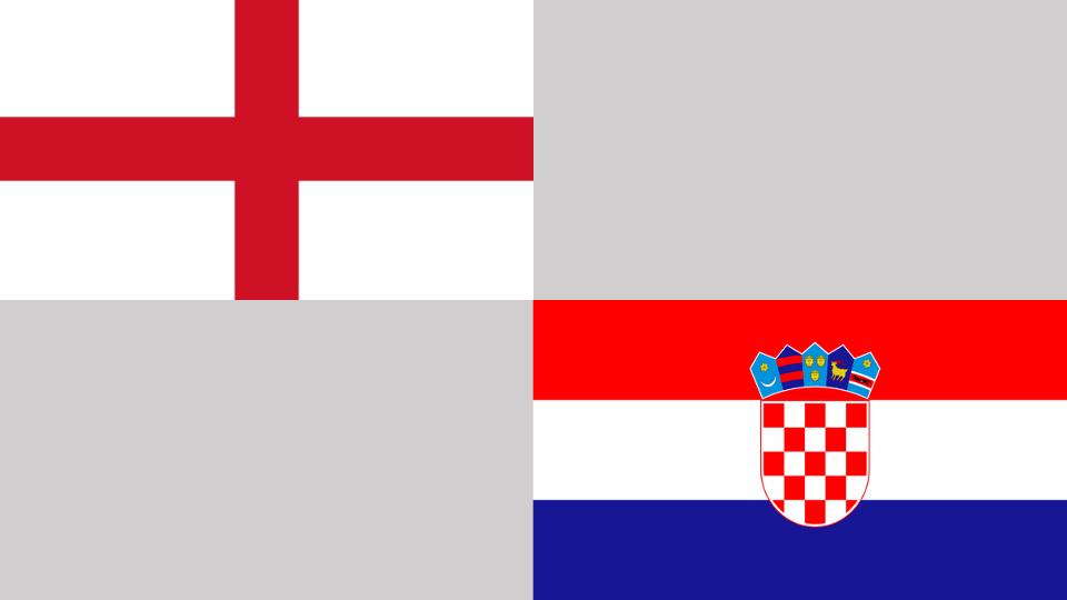 England vs Croatia at The Retreat